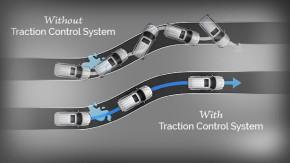 Hệ thống kiểm soát lực kéo TCS: Nguồn gốc, lợi ích và ứng dụng